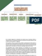 DIAGRAMA MARMOL CALIZA Y YESO.docx