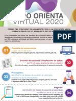 Etapas convocatoria Ingreso 103 municipios Edomex 2020