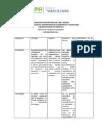 actividad 1  INTELIGENCIA COMPETITIVA.docx