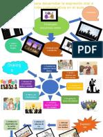 capitulo IV. Estrategias para desarrollar la expresión oral e integración comunicativa en el aula. Grupo 1.pptx