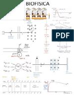 Biofísica (Sebenta FCUP).pdf