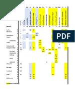 kvhr timetable 2020  15-16 operators