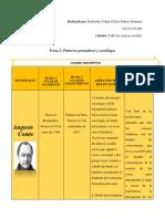 Tema II. Primeros pensadores y sociólogos..docx