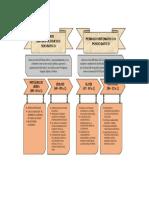 2 - Periodo Antropológico y Sistemático.docx
