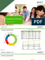 092019 Participación de Mercados ARL.pdf