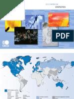 Estatisticas Financeiras OECD