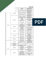DATA TALADRO PDV-72