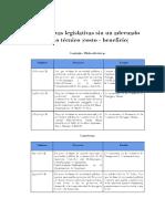 Iniciativas legislativas sin un adecuado sustento técnico