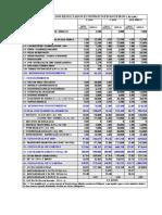 EstudoViabilSoroc111213b