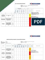 .ALMACÉN - IPER (línea base)