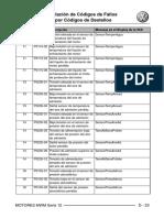pdfslide.net_lista-codigos-falla-motor-vw-mwmpdf.pdf