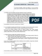 Anexo I. Mapa conceptuales.pdf