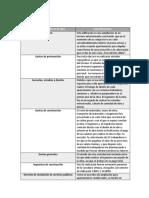 Costos Actividad2.docx