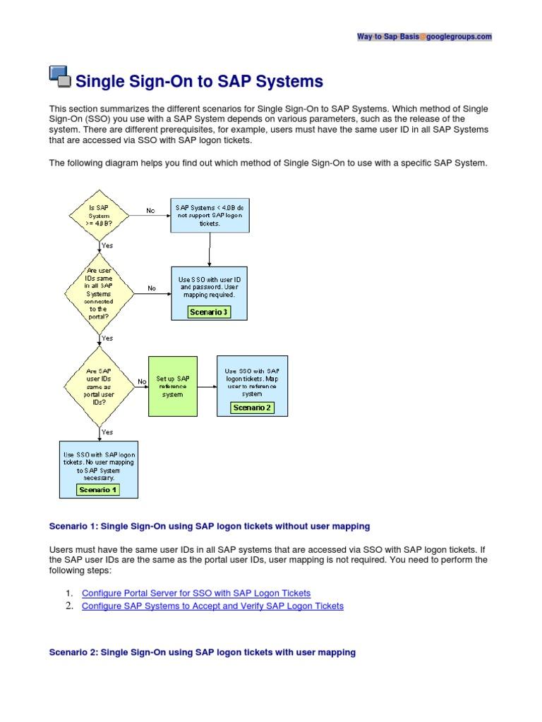 SAP+SSO+Configuration | Login | Information Technology