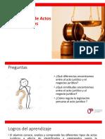 SESION 3. CLASIFICACION DE LOS ACTOS JURIDICOS