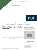 PRECIO HISTORICO DOLAR PARALELO VENEZUELA