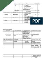 CP Form 1 Contengency Flood Plan.docx