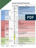 framework indicators with responsibilities