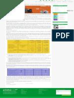 Leasing VS compra VS préstamo_ evaluando opciones - Plata con Plática