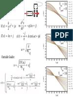 Quadratic Voltage Ion Focus Ring Ion Guide