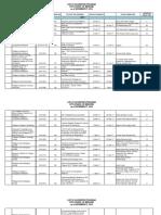 CPDProgram_Medicine_122719.pdf
