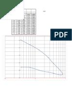 curva de compresibilidad