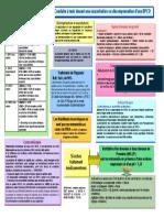 algorithme ET CAT bpco.pdf