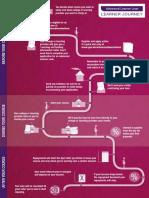 all-journey-infographic-v09.pdf