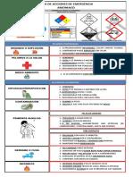 GUIA DE NFPA AMONIACO PRIMAC 2019