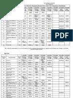 Final_ Date_ Sheet_ End Term Exam (Theory) Dec 10-Regular Courses