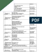 IAS_academy_List.xlsx