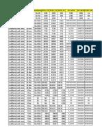 ravindra kumar optimization sheet new1
