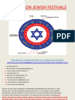 A_STUDY_ON_JEWISH_FESTIVALS_latest.ppt