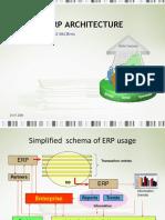 Basic_ERP_architecture_20130214.ppt