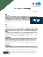 China_Nuclear Chronology