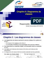 Chapitre 2 Diagramme de classes