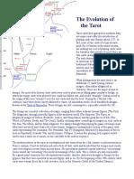 The Evolution of the Tarot