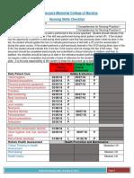 nursing checklist  1