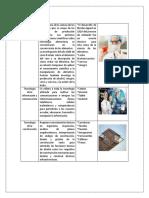CAMPOS TECNOLOGICOS Y SU CLASIFICACION