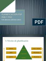 PLANIFICACIÓN PSP, PAB Y PDC