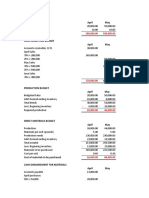 Budgeting-AnsKey