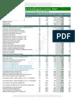 Costos CONSTRUCCION.pdf
