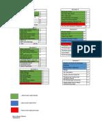 Rancangan Studi Semester I FHUI