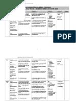 RPT BM SK T4 2020 + PKJR + Sivik.doc