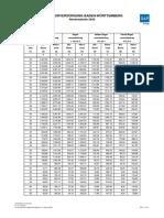 Rententabelle2020.pdf