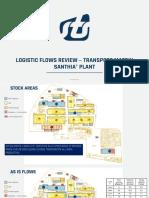 logistics flow review – transport matrix