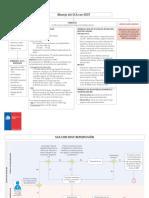 Algoritmo-SCA-con-SDST.pdf