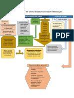 Tarea  # 4 psicologia Psicologia social comunitaria (1).docx