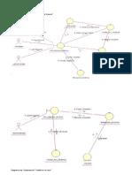 Diagrama de Colaboracion Del Modelo de Analisis
