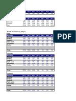 exam_schedule_tables